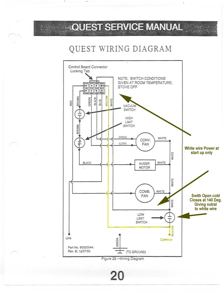 Quest only NOT QUEST PLUS wire diagram and limit switch wires